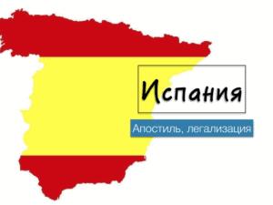 Апостиль для Испании